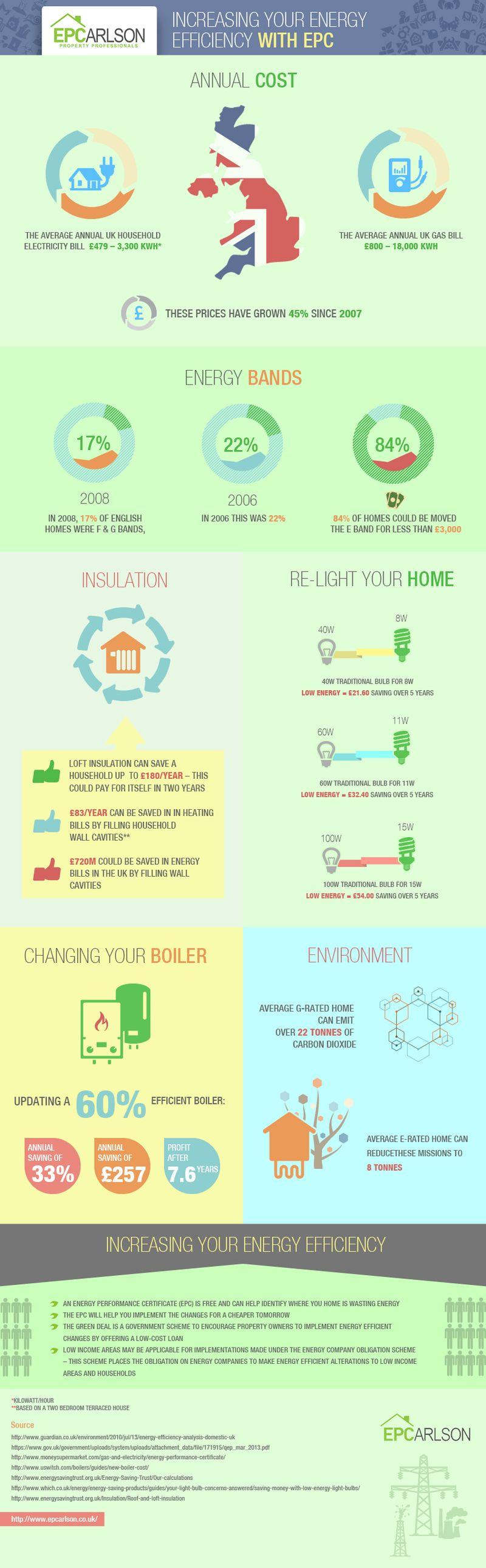 EPC Infographic-V3
